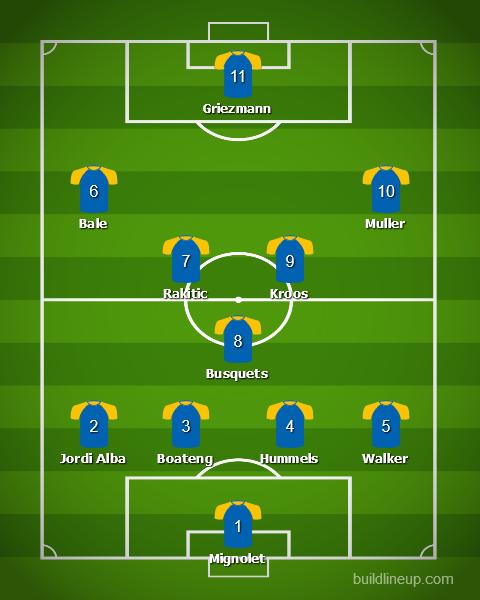 TOP 11 4-3-3 EUROPA ALL-TIME (da classe 88 a 91)
