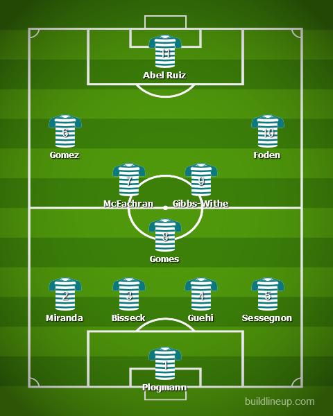 TOP 11 4-3-3 – TOP 3 PER SQUADRA MONDIALE U17 2017